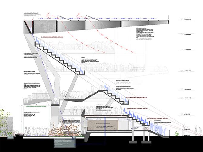 Rds Urban Arena Grafton Architects